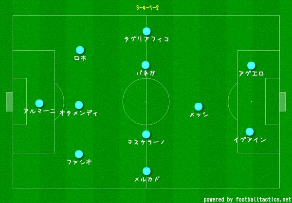 Qoly - Football Web Magazine「W杯敗退危機!アルゼンチン代表、やりうる5つのフォーメーション」