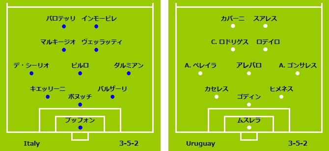 Qoly - Football Web Magazine日本無念のGL敗退・・・W杯今日の全試合ハイライト グループD第3節 イタリア 0 - 1 ウルグアイ 編集部